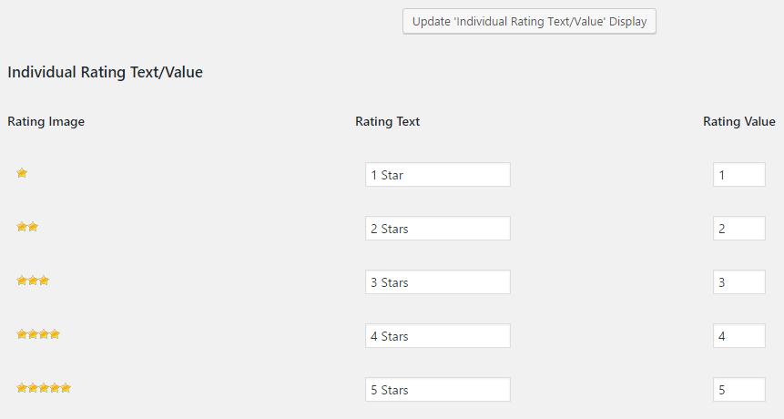 Post Ratings Optionsの個々の評価テキスト