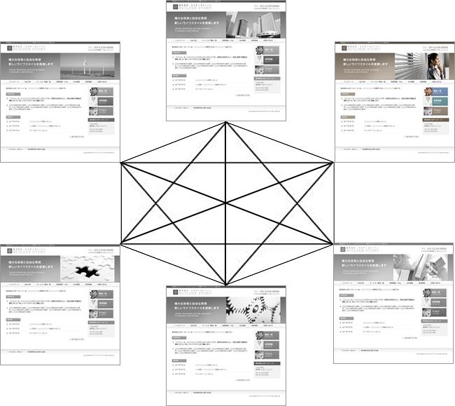 理想的な内部リンク構造