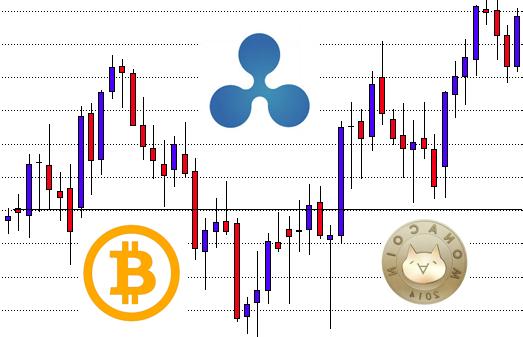 ビットコインや仮想通貨のパターン分析の注意点