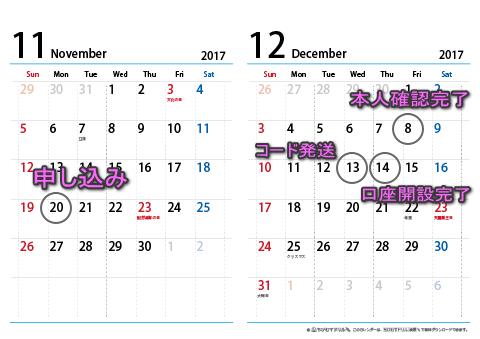 ZAIFの口座開設までの日数カレンダー