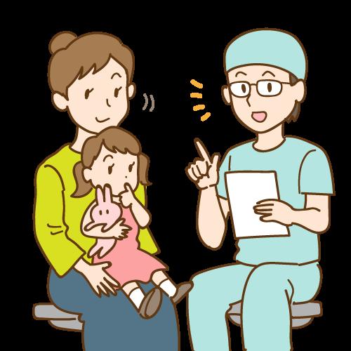 歯列矯正のクリニックや歯科医選びの重要性