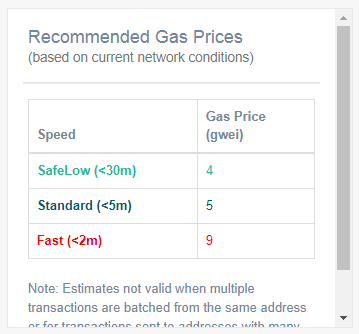 推奨されるETHのガス価格