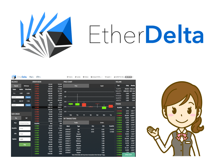 Ether Deltaで独自トークンを上場して取引する方法