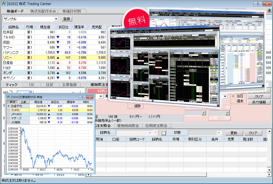 松井証券の初心者にもお勧めしたいネットストック・ハイスピードチャート